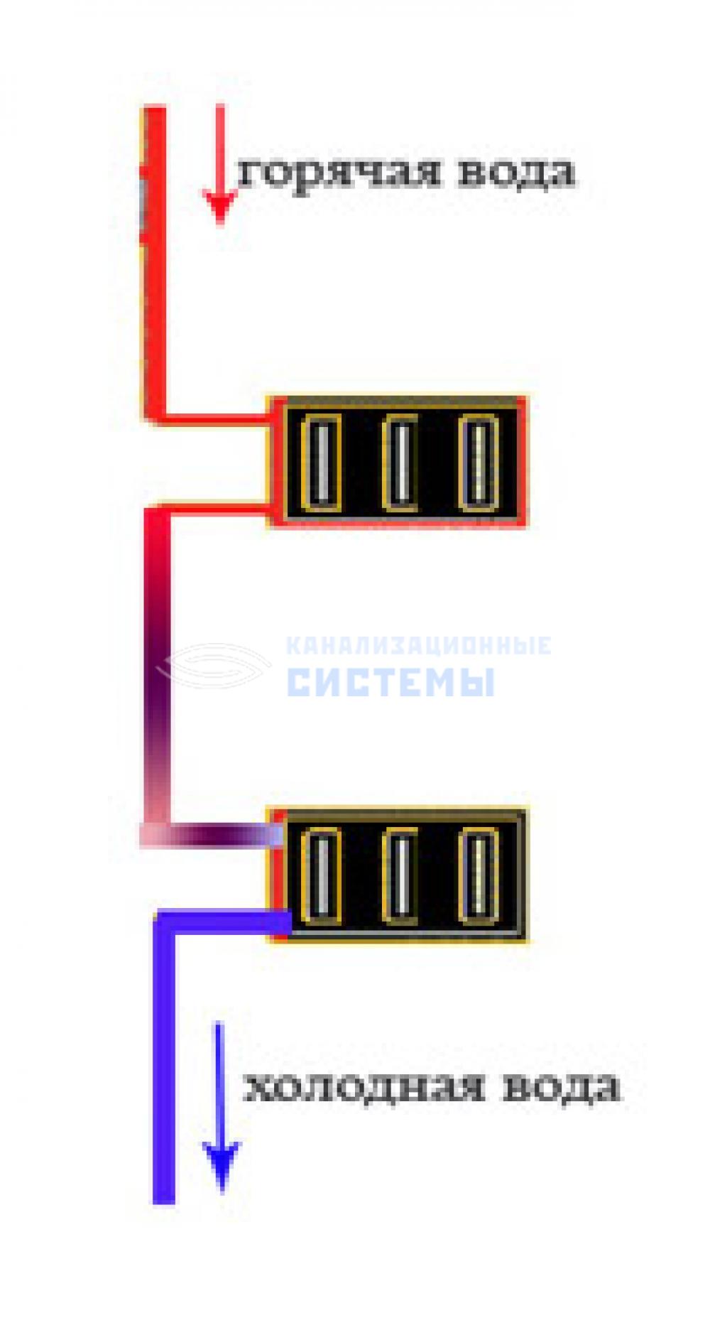 схемы вышивки прикольныхоберегов для дома